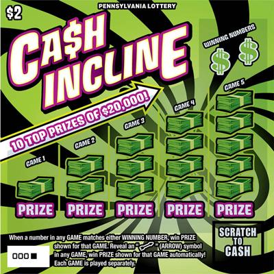 Ca$h Incline